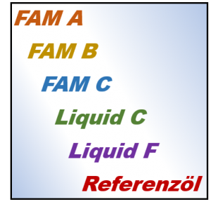 Aufzählung der angebotenen Prüfflüssigkeiten und_Referenzöle