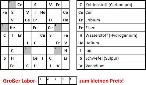 Das Sudoku für Fachleute v12.2017