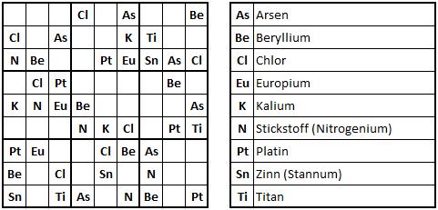 Das Sudoku für Fachleute v2018.02