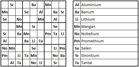Das Sudoku für Fachleute v2018.04