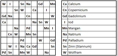 Das Sudoku für Fachleute v2018.05