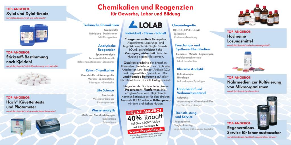 Textdokument Sortiment von Lolab mit verschiedenen Aktionsangeboten